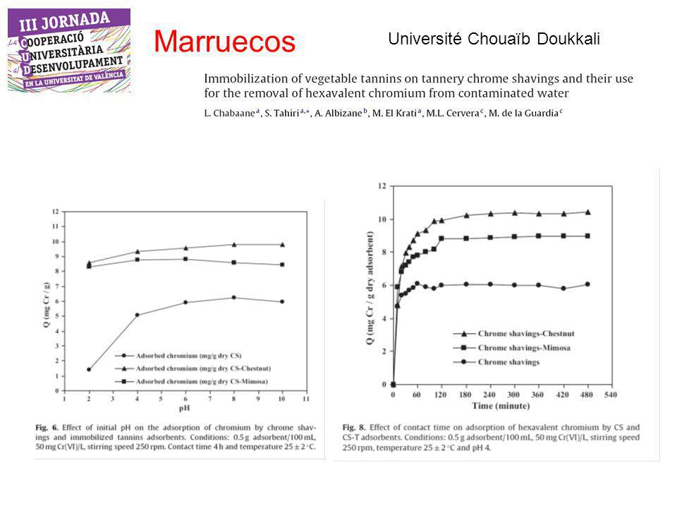 Marruecos Université Chouaïb Doukkali