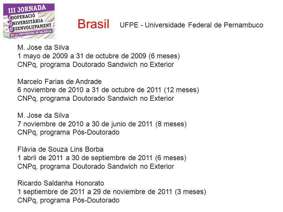 Brasil UFPE - Universidade Federal de Pernambuco M.