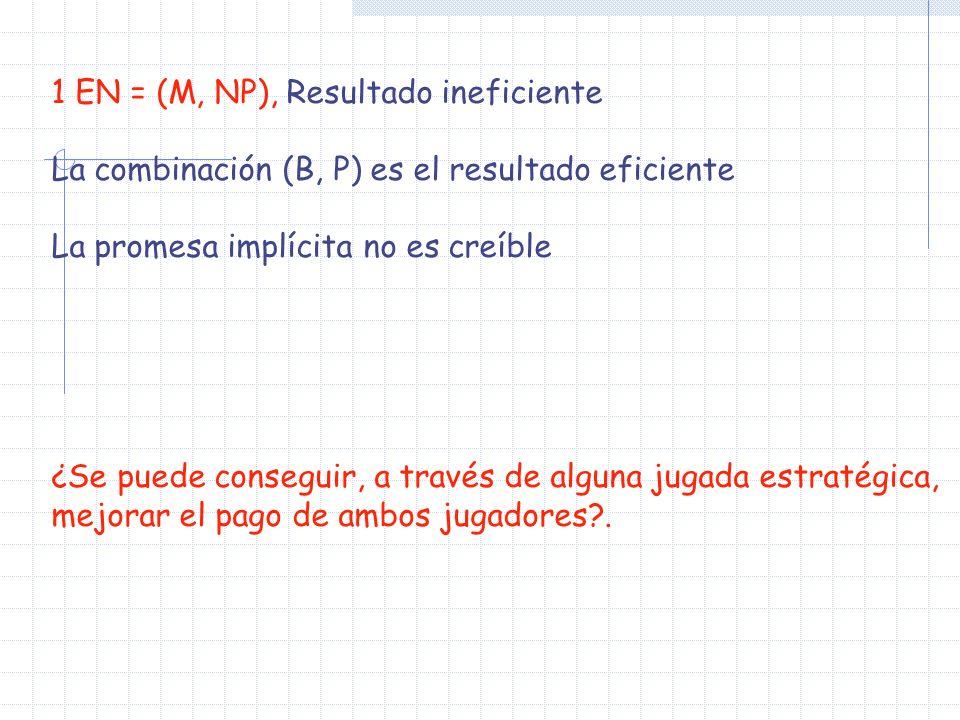 1 EN = (M, NP), Resultado ineficiente La combinación (B, P) es el resultado eficiente La promesa implícita no es creíble ¿Se puede conseguir, a través