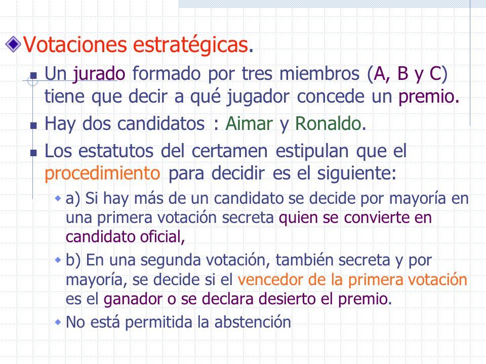 Votaciones estratégicas. Un jurado formado por tres miembros (A, B y C) tiene que decir a qué jugador concede un premio. Hay dos candidatos : Aimar y