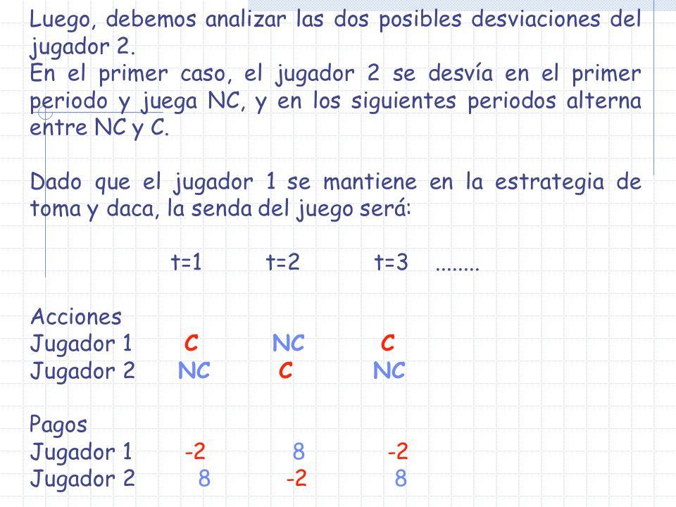 Luego, debemos analizar las dos posibles desviaciones del jugador 2. En el primer caso, el jugador 2 se desvía en el primer periodo y juega NC, y en l