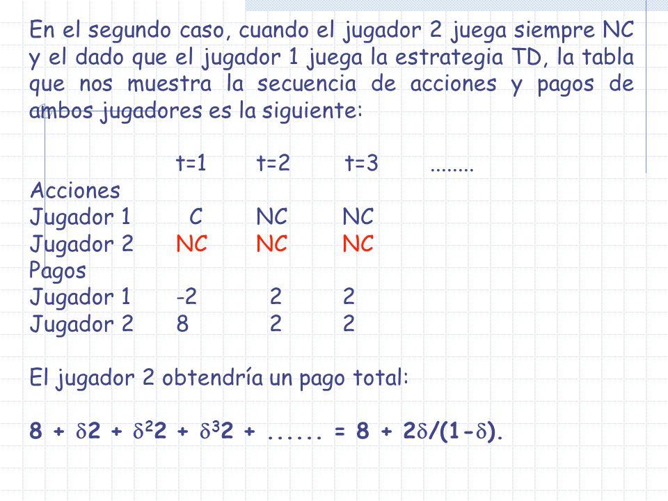 En el segundo caso, cuando el jugador 2 juega siempre NC y el dado que el jugador 1 juega la estrategia TD, la tabla que nos muestra la secuencia de a