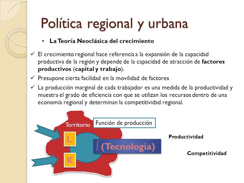 Política regional y urbana Por tanto las posibilidades de las políticas regionales son: 1.Crecimiento de la acumulación de capital regional: a)Incremento de la tasa de ahorro regional b)Entrada neta de capital hacia la región, debido a una mejores expectivas de rentabilidad (el capital busca las localizaciones con mayores tasas de rentabilidad) 2.Crecimiento de la fuerza de trabajo a)Dinámicas demográficas b)Inmigración neta de trabajadores (los trabajadores buscan los salarios más elevados) 3.Progreso técnico a)Importación de progreso técnico a través de las inversiones extranjeras.