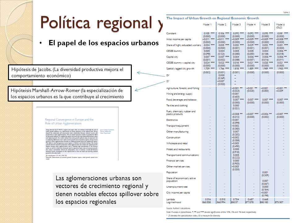 Política regional y urbana El papel de los espacios urbanos Hipótesis de Jacobs. (La diversidad productiva mejora el comportamiento económico) Hipótei