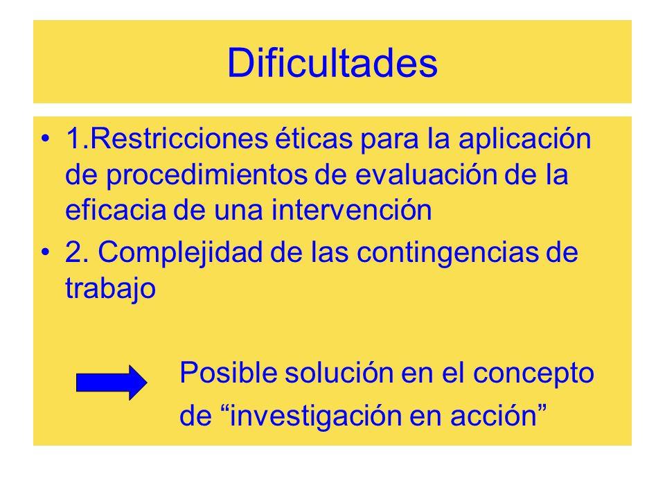 Dificultades 1.Restricciones éticas para la aplicación de procedimientos de evaluación de la eficacia de una intervención 2. Complejidad de las contin