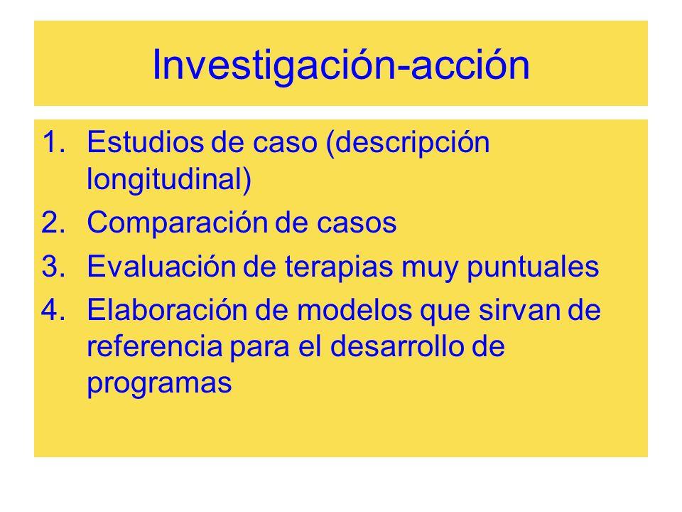 Investigación-acción 1.Estudios de caso (descripción longitudinal) 2.Comparación de casos 3.Evaluación de terapias muy puntuales 4.Elaboración de mode