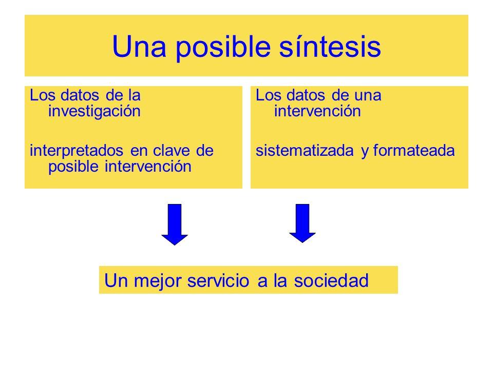 Una posible síntesis Los datos de la investigación interpretados en clave de posible intervención Los datos de una intervención sistematizada y format