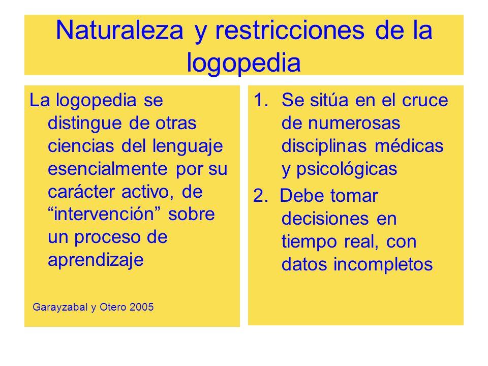 Naturaleza y restricciones de la logopedia La logopedia se distingue de otras ciencias del lenguaje esencialmente por su carácter activo, de intervenc