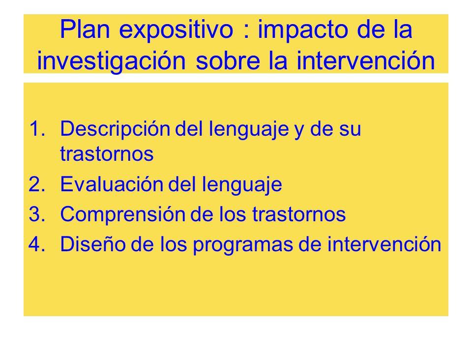 Plan expositivo : impacto de la investigación sobre la intervención 1.Descripción del lenguaje y de su trastornos 2.Evaluación del lenguaje 3.Comprens