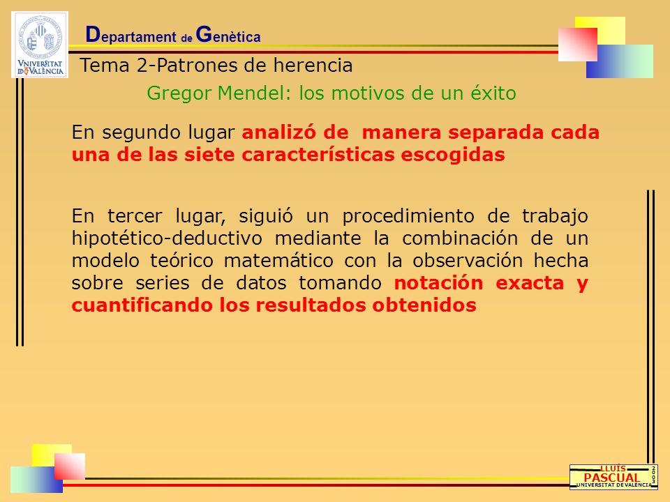 D epartament de G enètica Tema 2-Patrones de herencia Gregor Mendel: los motivos de un éxito LLUÍS PASCUAL UNIVERSITAT DE VALÈNCIA 20032003 En segundo