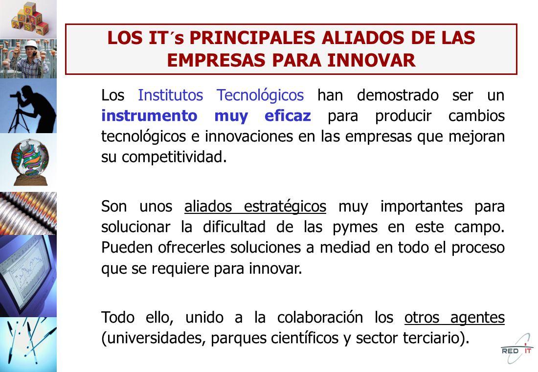 LOS IT´s PRINCIPALES ALIADOS DE LAS EMPRESAS PARA INNOVAR Los Institutos Tecnológicos han demostrado ser un instrumento muy eficaz para producir cambios tecnológicos e innovaciones en las empresas que mejoran su competitividad.