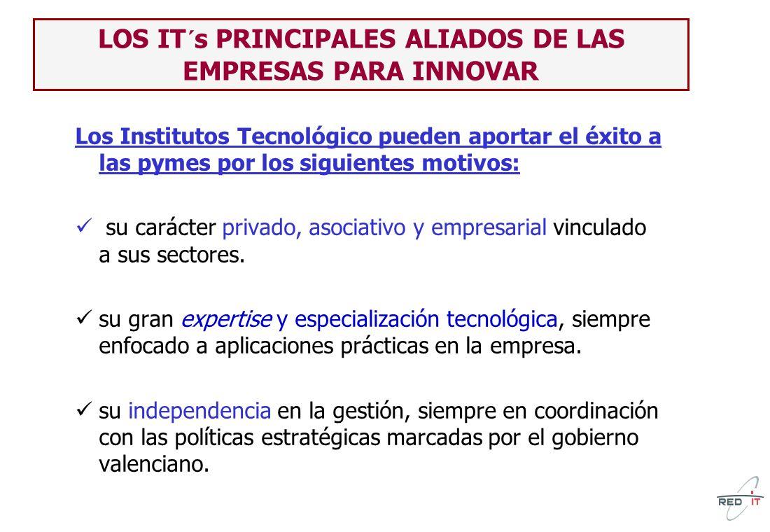 Los Institutos Tecnológico pueden aportar el éxito a las pymes por los siguientes motivos: su carácter privado, asociativo y empresarial vinculado a sus sectores.