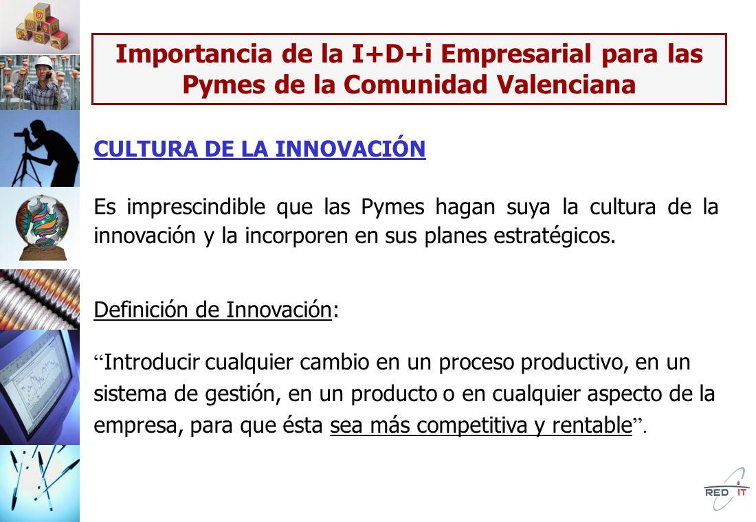 CULTURA DE LA INNOVACIÓN Es imprescindible que las Pymes hagan suya la cultura de la innovación y la incorporen en sus planes estratégicos.