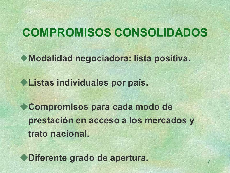 7 COMPROMISOS CONSOLIDADOS uModalidad negociadora: lista positiva.