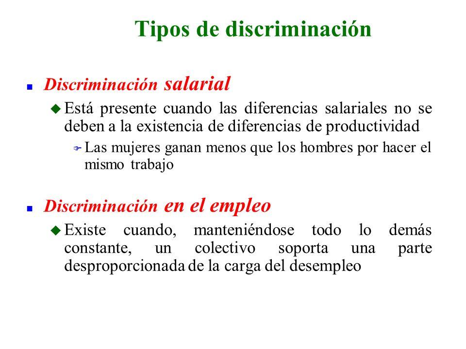 n Discriminación salarial u Está presente cuando las diferencias salariales no se deben a la existencia de diferencias de productividad F Las mujeres