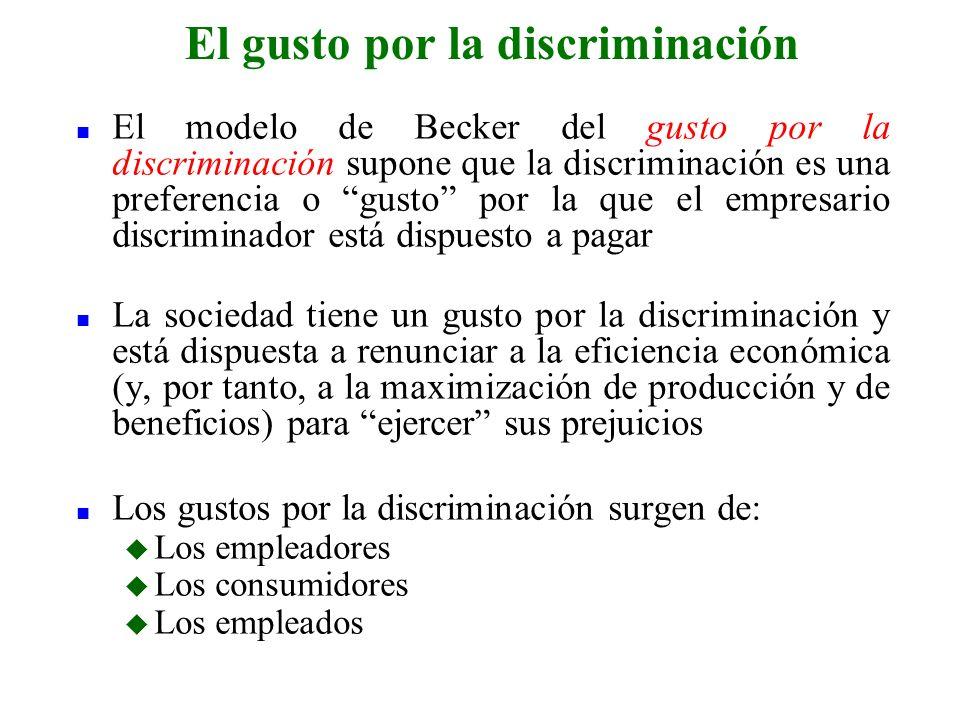 n El modelo de Becker del gusto por la discriminación supone que la discriminación es una preferencia o gusto por la que el empresario discriminador e