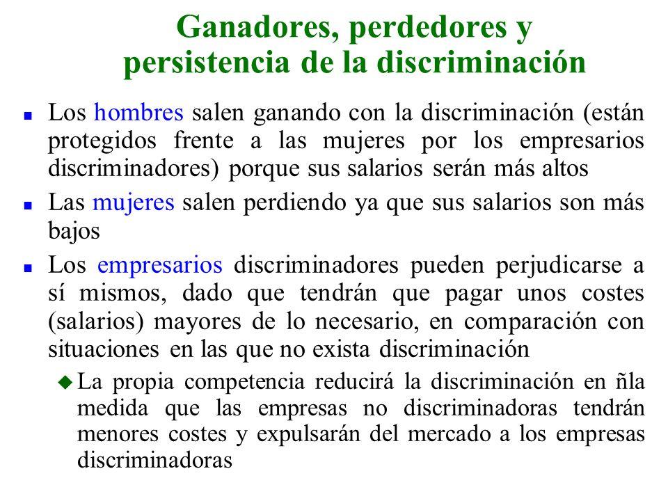 n Los hombres salen ganando con la discriminación (están protegidos frente a las mujeres por los empresarios discriminadores) porque sus salarios será