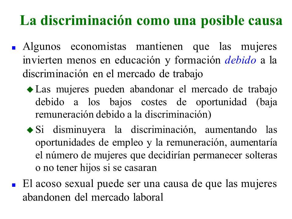 n Algunos economistas mantienen que las mujeres invierten menos en educación y formación debido a la discriminación en el mercado de trabajo u Las muj