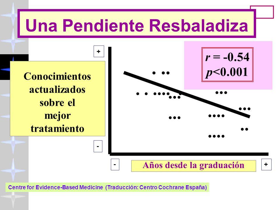 ( http://www.uv.es/friasnav) 2009 93 d = (1 – r 2 ) 2r Transformación de la escala de r a d Transformación de la escala de d a r r = (d 2 + 4) d