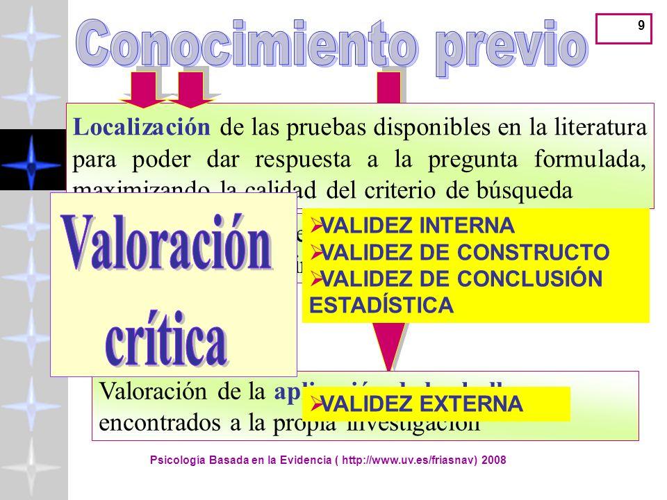 Psicología Basada en la Evidencia ( http://www.uv.es/friasnav) 2008 10