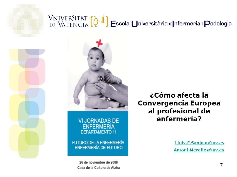 17 ¿Cómo afecta la Convergencia Europea al profesional de enfermería? Lluis.F.Sanjuan@uv.es Antoni.Merelles@uv.es