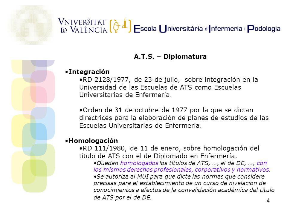 4 A.T.S. – Diplomatura Integración RD 2128/1977, de 23 de julio, sobre integración en la Universidad de las Escuelas de ATS como Escuelas Universitari