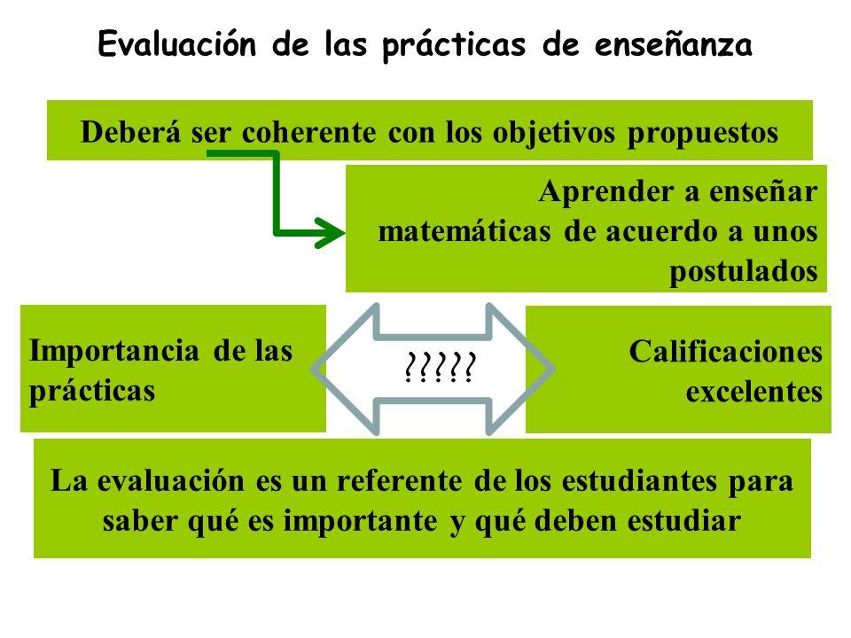 Evaluación de las prácticas de enseñanza Deberá ser coherente con los objetivos propuestos Aprender a enseñar matemáticas de acuerdo a unos postulados