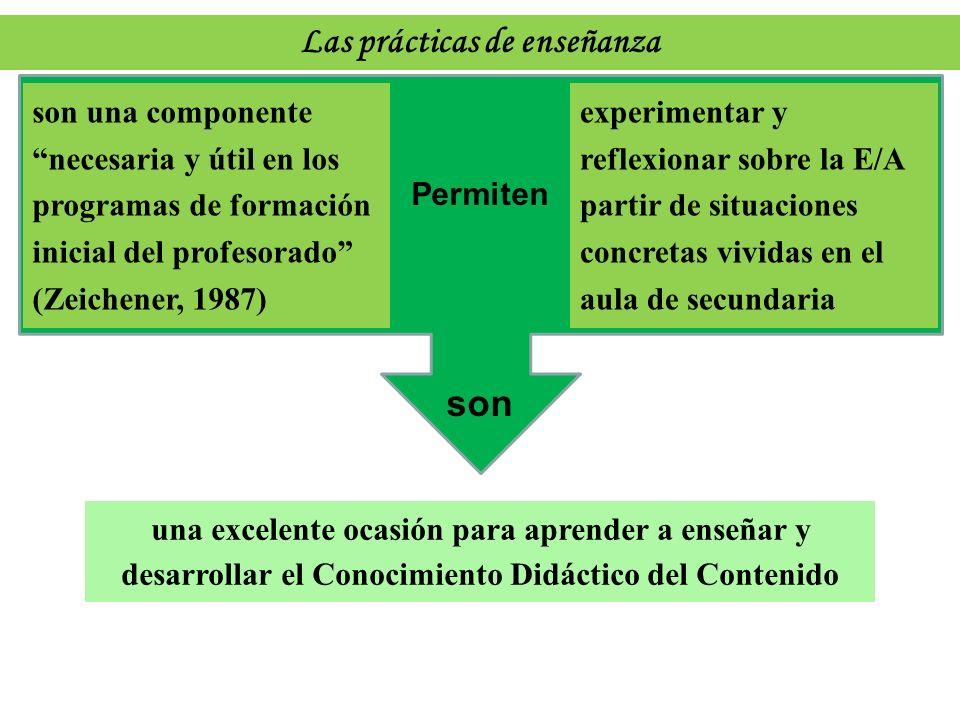 Las prácticas de enseñanza son una componente necesaria y útil en los programas de formación inicial del profesorado (Zeichener, 1987) una excelente o