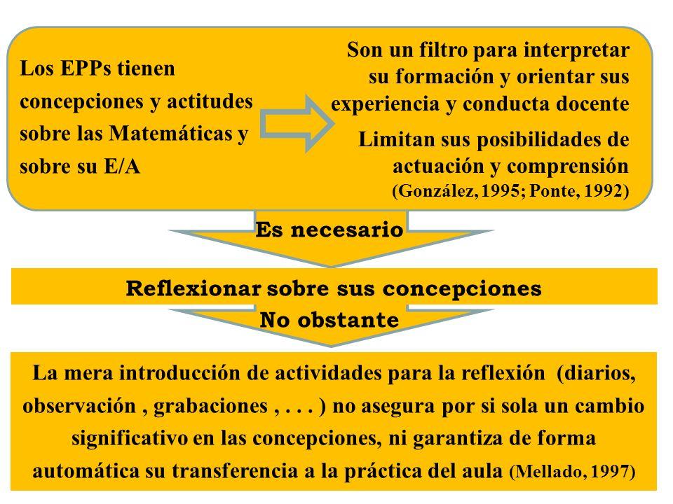 Los EPPs tienen concepciones y actitudes sobre las Matemáticas y sobre su E/A Es necesario Son un filtro para interpretar su formación y orientar sus