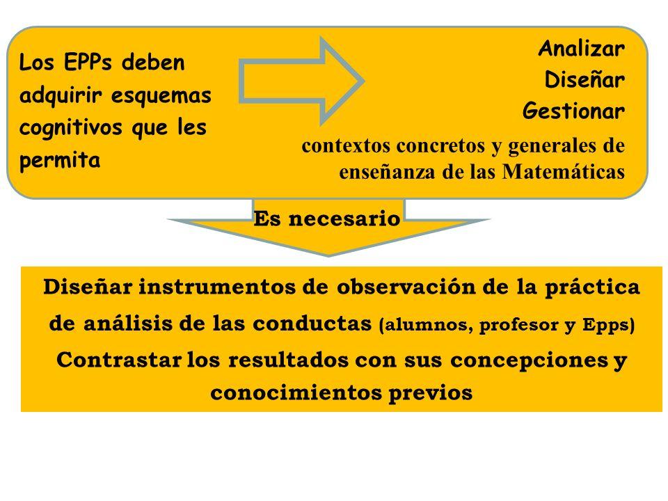 Los EPPs deben adquirir esquemas cognitivos que les permita Es necesario Analizar Diseñar contextos concretos y generales de enseñanza de las Matemáti