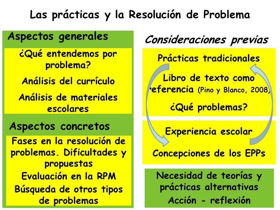 Consideraciones previas en el centro de enseñanza Las prácticas y la Resolución de Problema Prácticas tradicionales Libro de texto como referencia (Pi