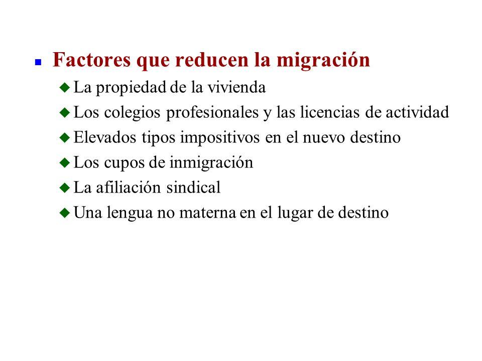 n Factores que reducen la migración u La propiedad de la vivienda u Los colegios profesionales y las licencias de actividad u Elevados tipos impositiv