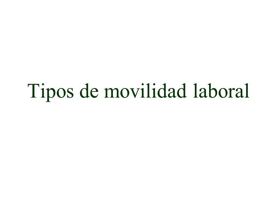 Tipos de movilidad laboral