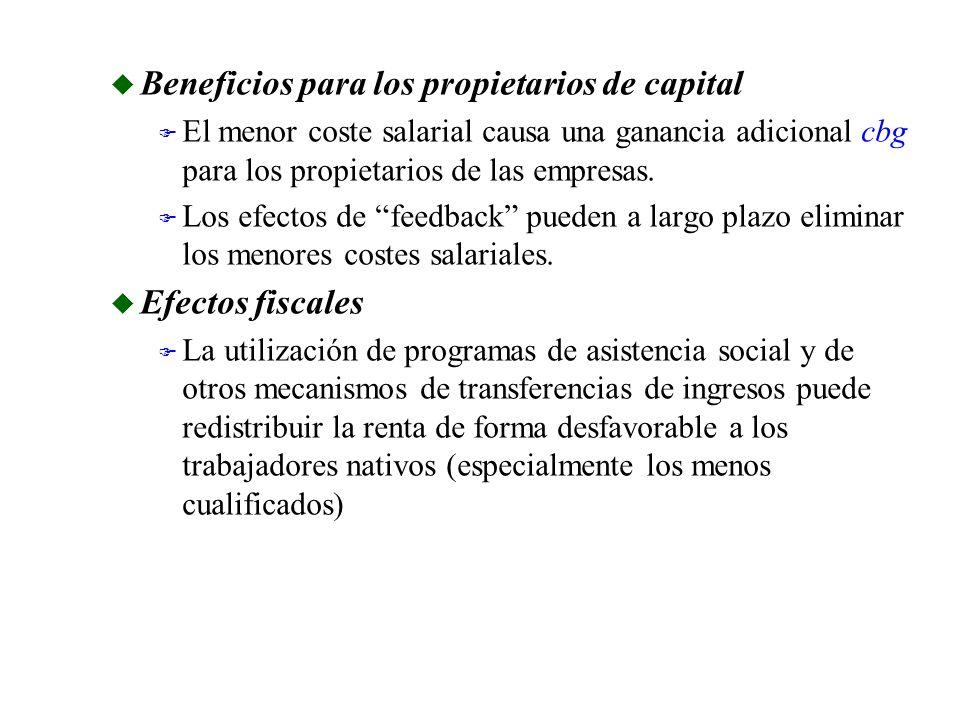 u Beneficios para los propietarios de capital F El menor coste salarial causa una ganancia adicional cbg para los propietarios de las empresas. F Los