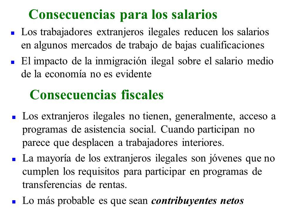 n Los trabajadores extranjeros ilegales reducen los salarios en algunos mercados de trabajo de bajas cualificaciones n El impacto de la inmigración il