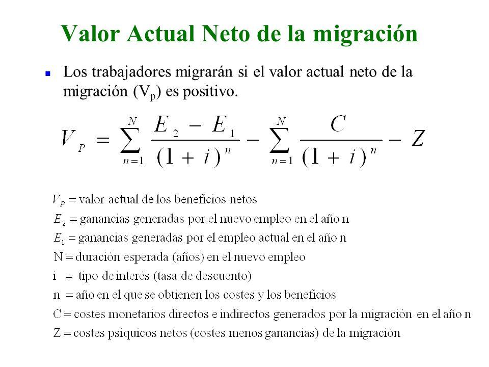 n Los trabajadores migrarán si el valor actual neto de la migración (V p ) es positivo. Valor Actual Neto de la migración