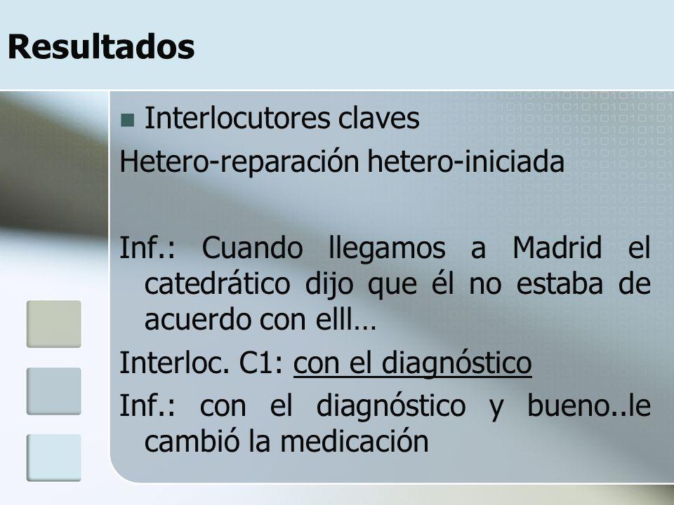 Resultados Interlocutores claves Hetero-reparación hetero-iniciada Inf.: Cuando llegamos a Madrid el catedrático dijo que él no estaba de acuerdo con elll… Interloc.