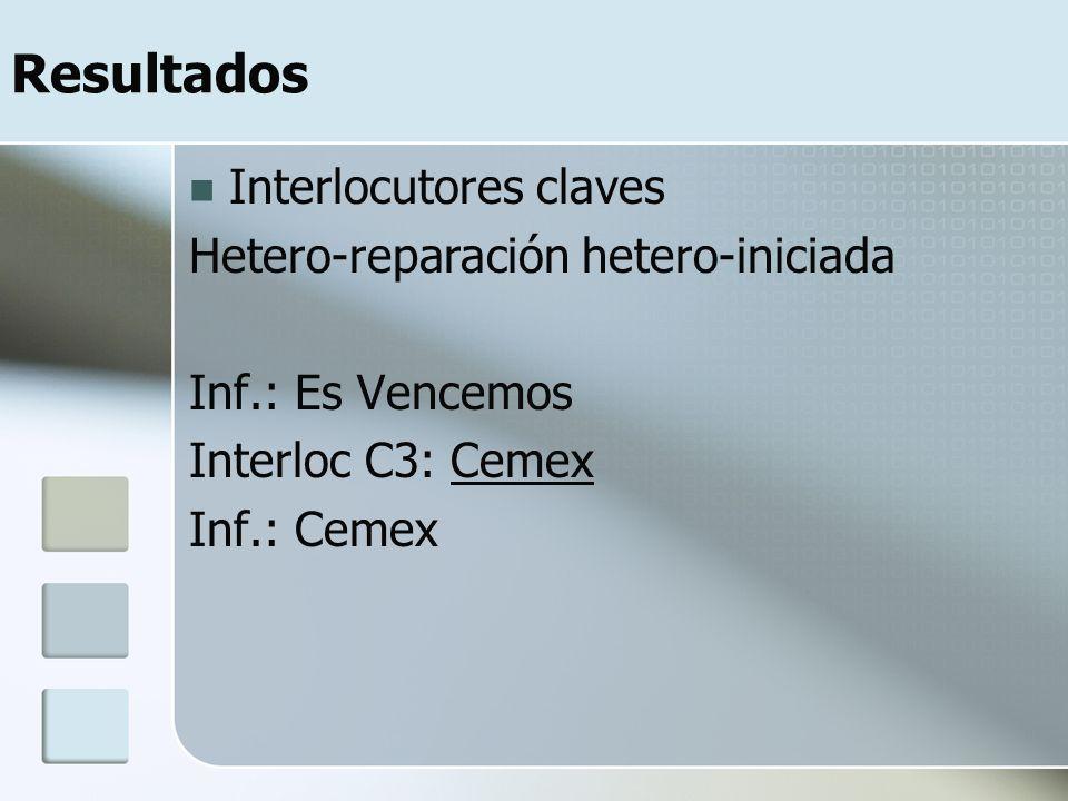 Resultados Interlocutores claves Hetero-reparación hetero-iniciada Inf.: Es Vencemos Interloc C3: Cemex Inf.: Cemex
