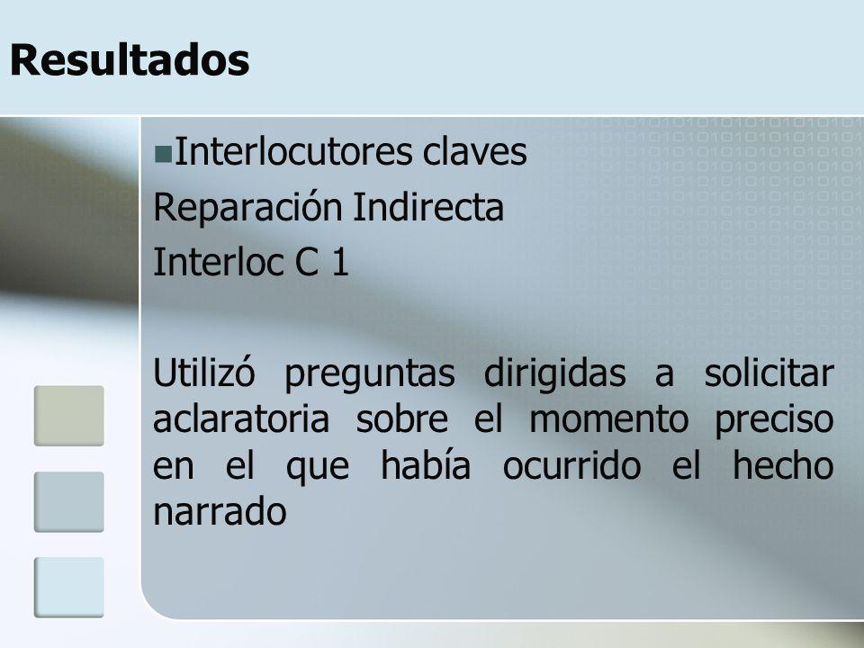 Resultados Interlocutores claves Reparación Indirecta Interloc C 1 Utilizó preguntas dirigidas a solicitar aclaratoria sobre el momento preciso en el que había ocurrido el hecho narrado