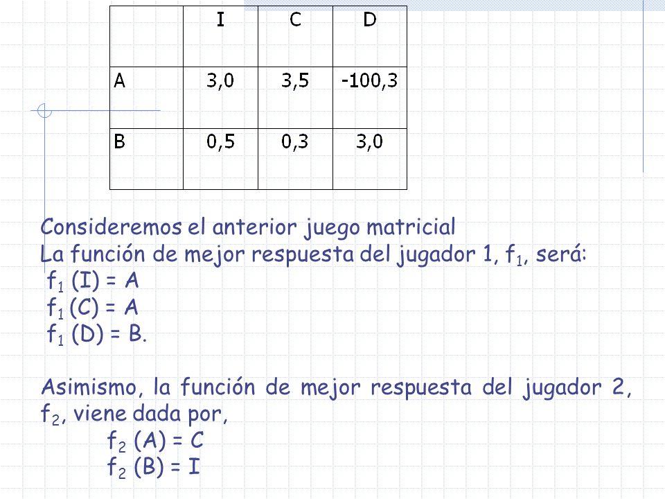 Consideremos el anterior juego matricial La función de mejor respuesta del jugador 1, f 1, será: f 1 (I) = A f 1 (C) = A f 1 (D) = B. Asimismo, la fun
