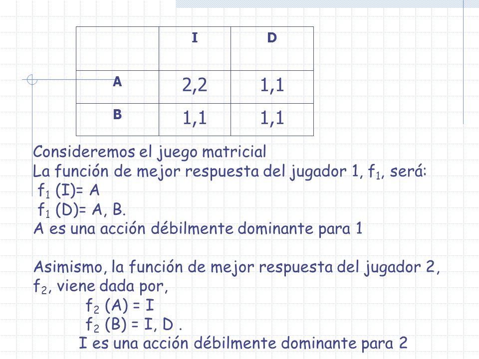 1,1 B 2,2 A DI Consideremos el juego matricial La función de mejor respuesta del jugador 1, f 1, será: f 1 (I)= A f 1 (D)= A, B. A es una acción débil