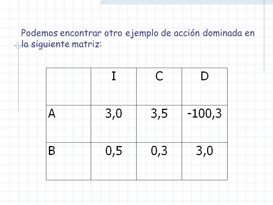 El jugador 1 no tiene acción dominante, ya que A es mejor que B cuando el jugador 2 utiliza I o C, pero B da unos pagos mayores que A cuando el jugador 2 elige la acción D.