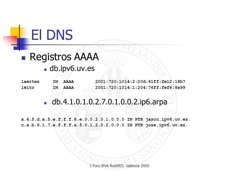 I Foro IPv6 RedIRIS. València 2005 El DNS Registros AAAA db.ipv6.uv.es laertes IN AAAA 2001:720:1014:2:20d:61ff:fe12:18b7 leito IN AAAA 2001:720:1014: