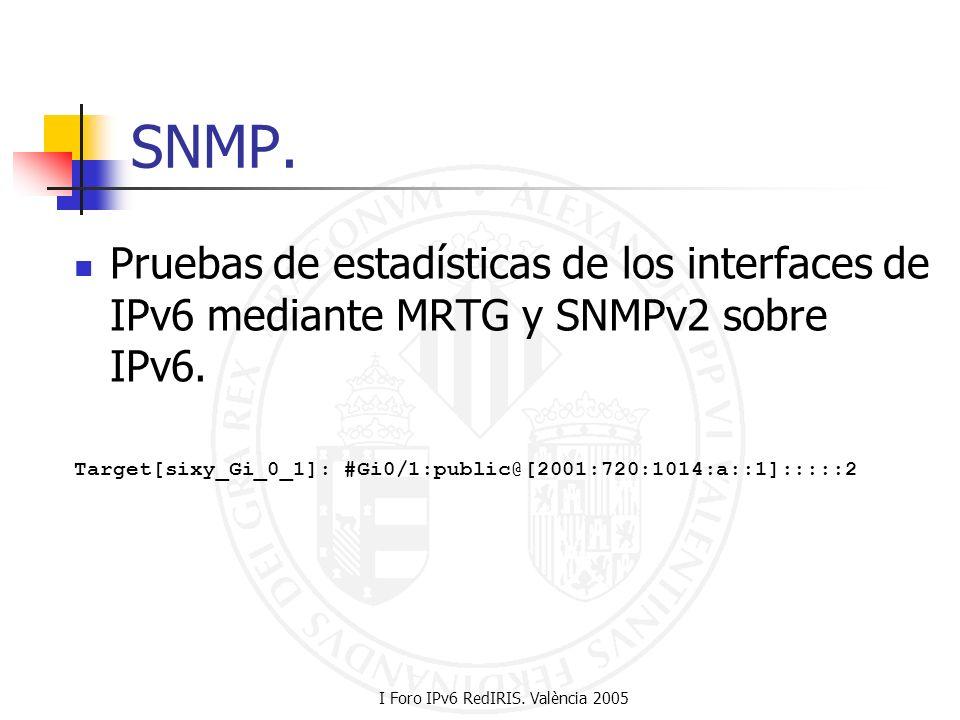 I Foro IPv6 RedIRIS. València 2005 SNMP. Pruebas de estadísticas de los interfaces de IPv6 mediante MRTG y SNMPv2 sobre IPv6. Target[sixy_Gi_0_1]: #Gi