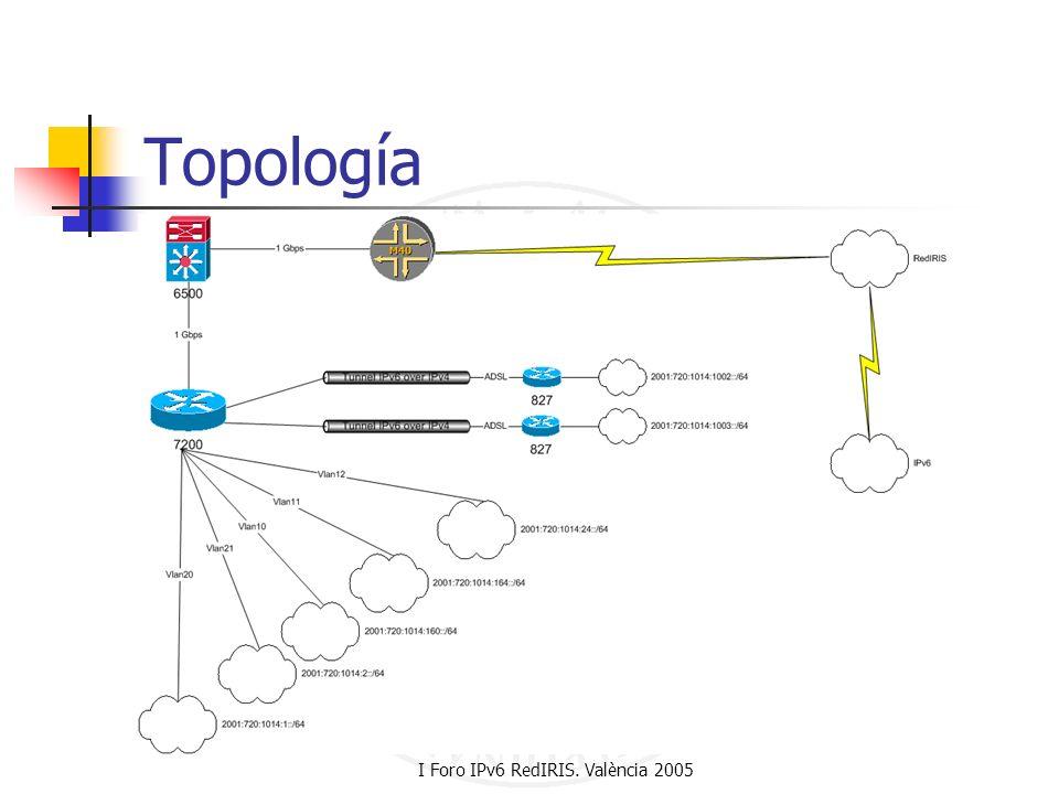I Foro IPv6 RedIRIS. València 2005 Topología