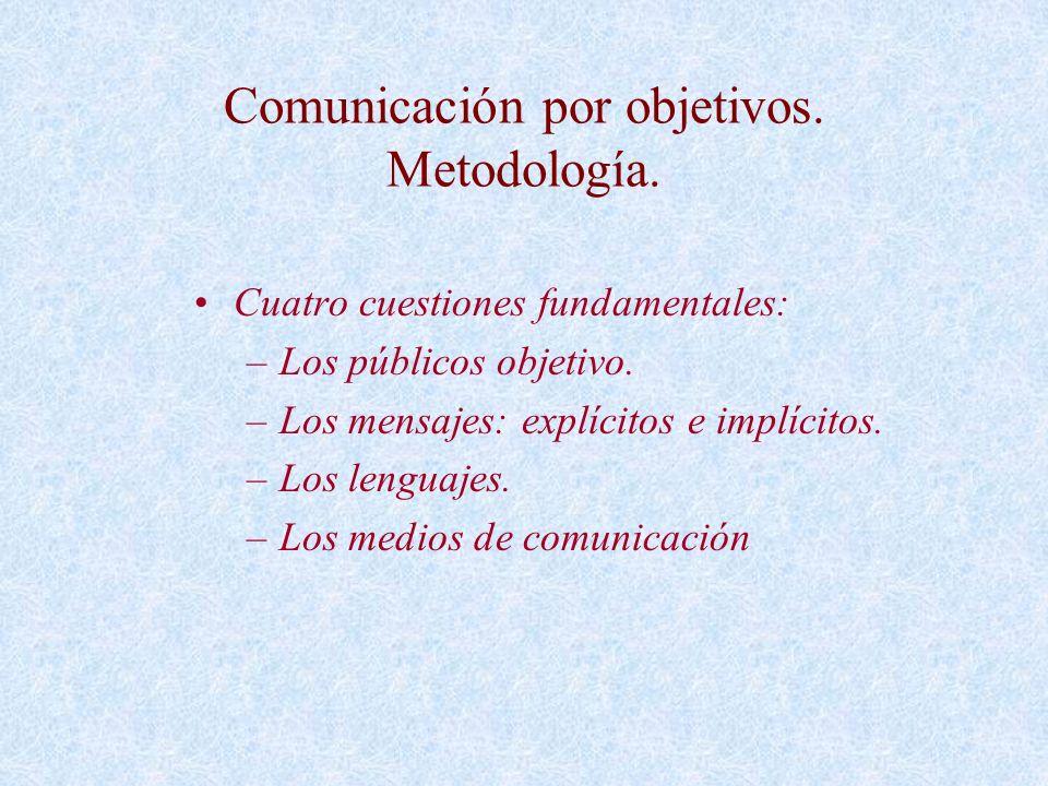 Comunicación por objetivos. Metodología. Cuatro cuestiones fundamentales: –Los públicos objetivo. –Los mensajes: explícitos e implícitos. –Los lenguaj