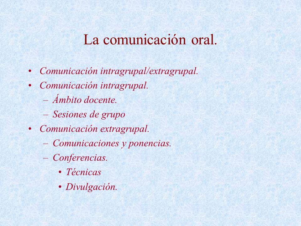 La comunicación oral. Comunicación intragrupal/extragrupal. Comunicación intragrupal. –Ámbito docente. –Sesiones de grupo Comunicación extragrupal. –C