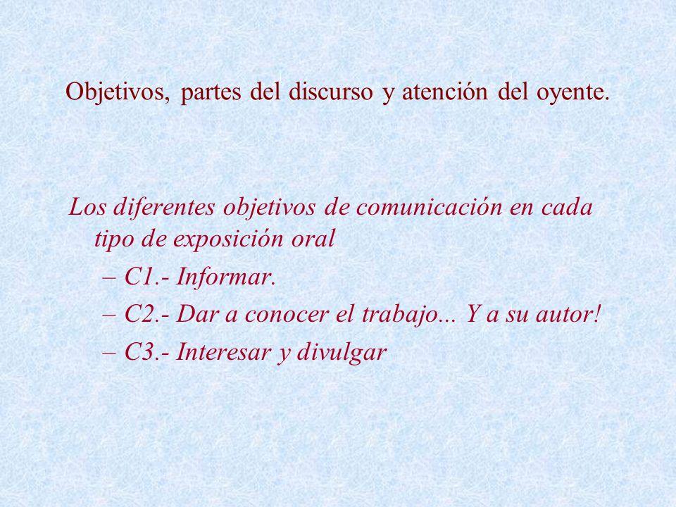 Objetivos, partes del discurso y atención del oyente. Los diferentes objetivos de comunicación en cada tipo de exposición oral –C1.- Informar. –C2.- D