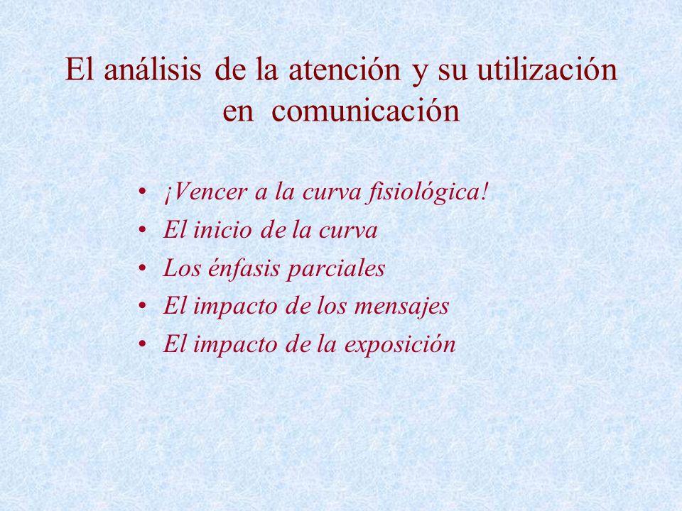 El análisis de la atención y su utilización en comunicación ¡Vencer a la curva fisiológica! El inicio de la curva Los énfasis parciales El impacto de