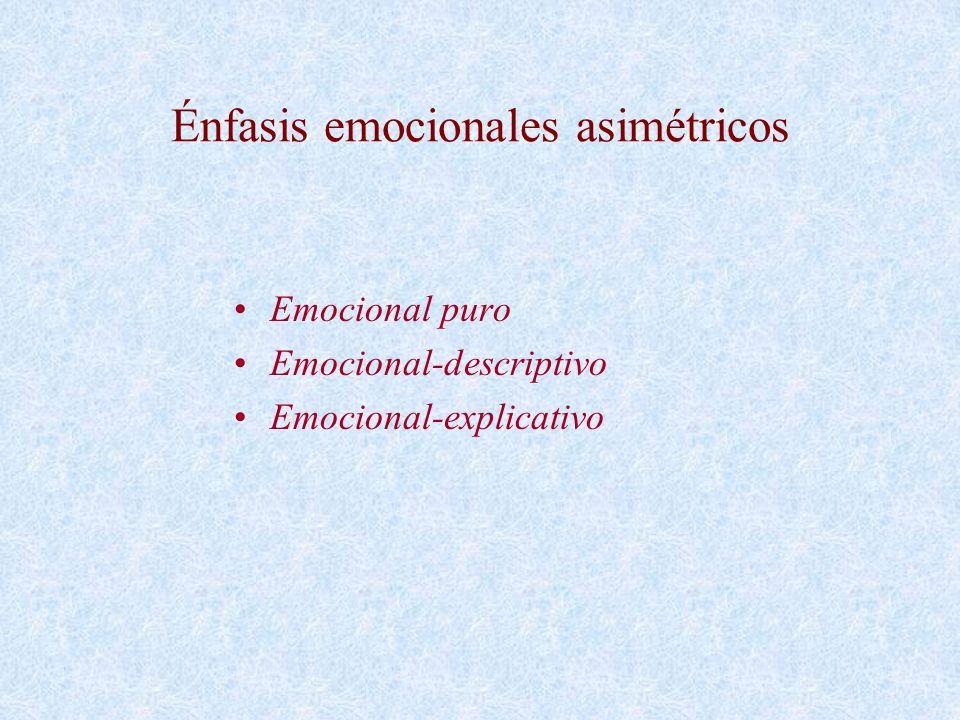 Énfasis emocionales asimétricos Emocional puro Emocional-descriptivo Emocional-explicativo